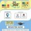 Nahar JBN 360 - JITO Bangalore Chapter